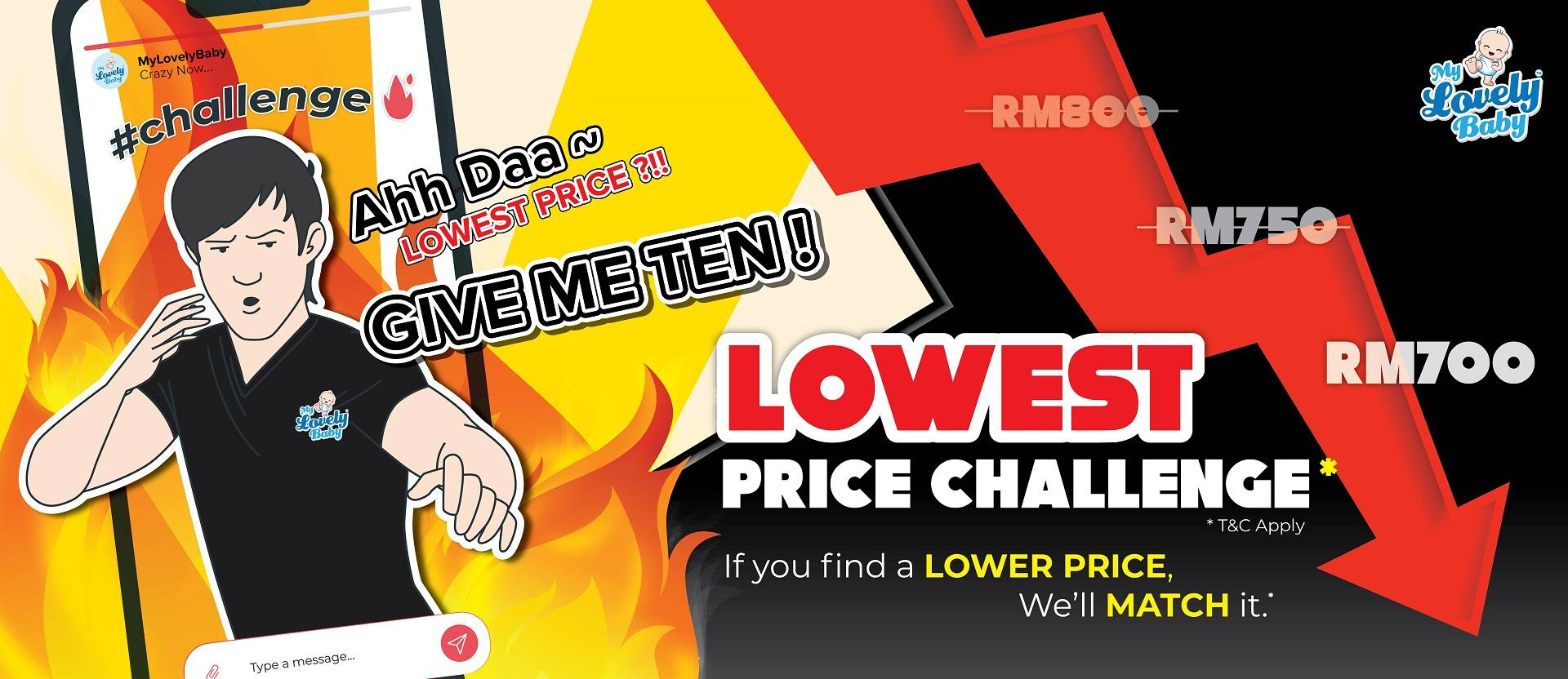 Lowest Price Challenge