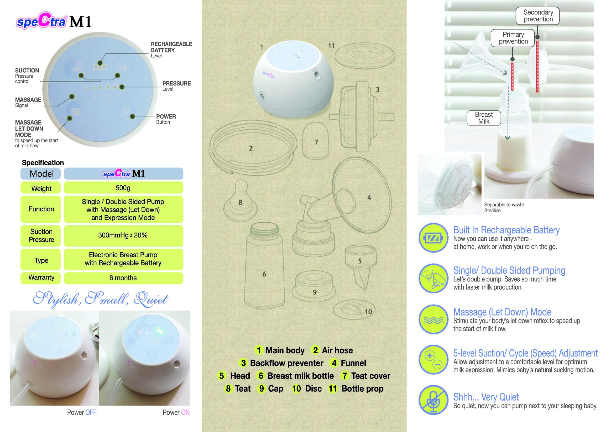 M1-Double-Electric-Breast-Pump-Info%20%2